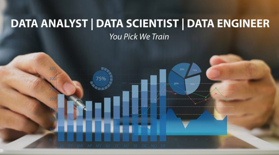 Data Analyst Career Prospects For Aspiring Candidates